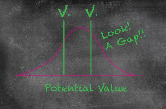 valuation_gap_analysis2