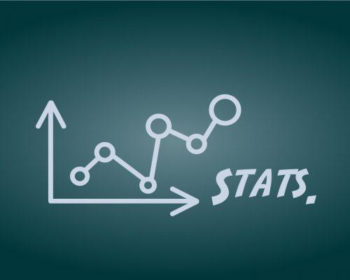 2014 SBA 7(a) Lending Stats